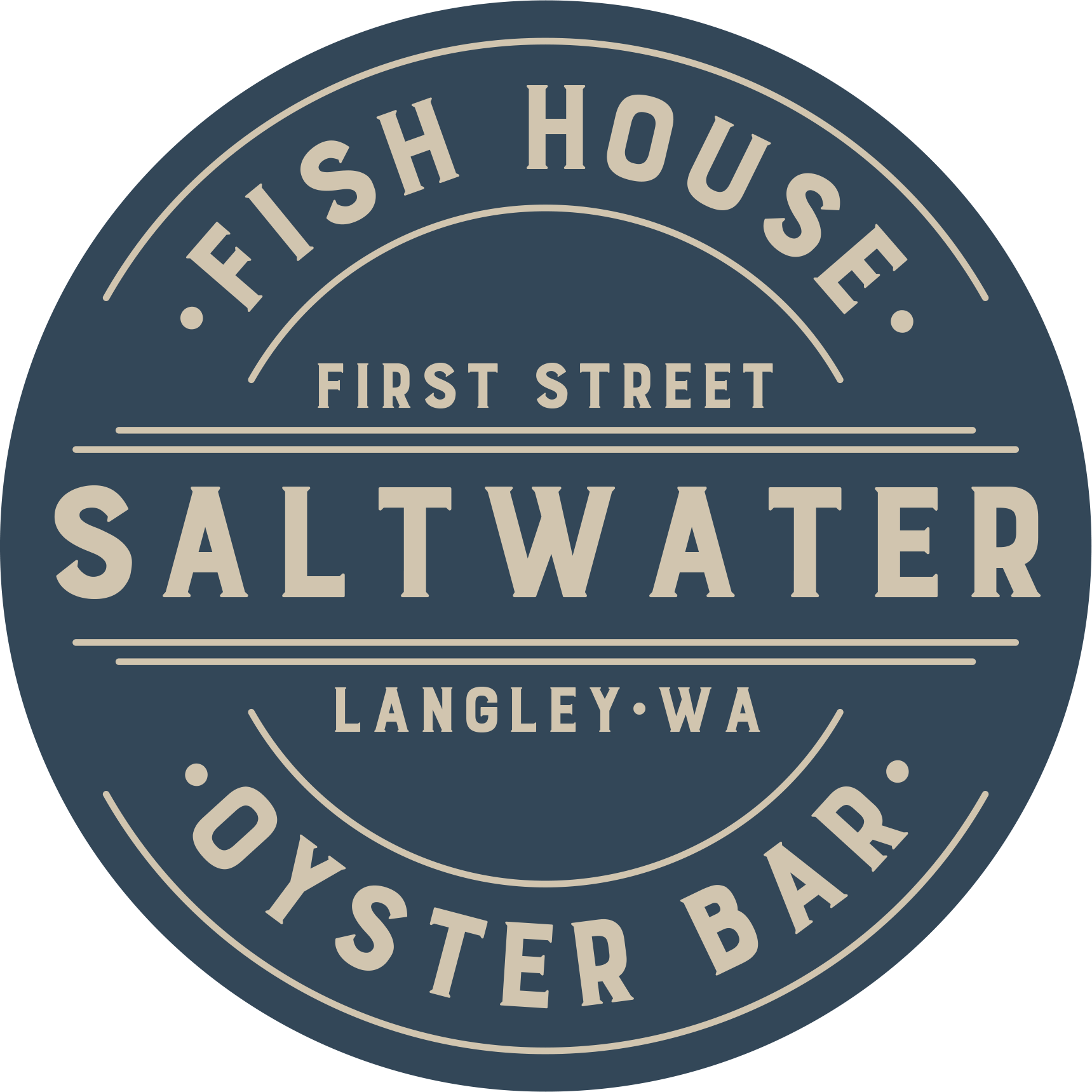 Saltwater Fish House & Oyster Bar in Langley, WA